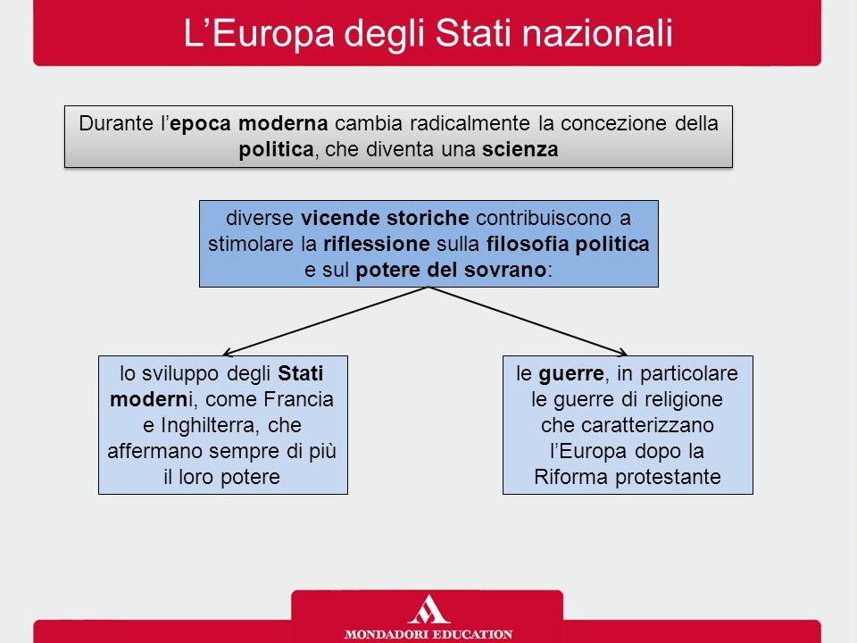 L'Europa degli Stati nazionali le guerre, in particolare le guerre di religione che caratterizzano l'Europa dopo la Riforma protestante Durante l'epoc