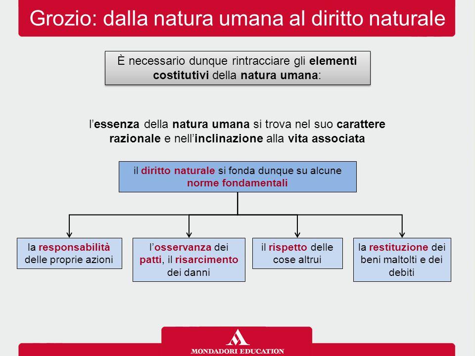 Grozio: dalla natura umana al diritto naturale È necessario dunque rintracciare gli elementi costitutivi della natura umana: l'essenza della natura um