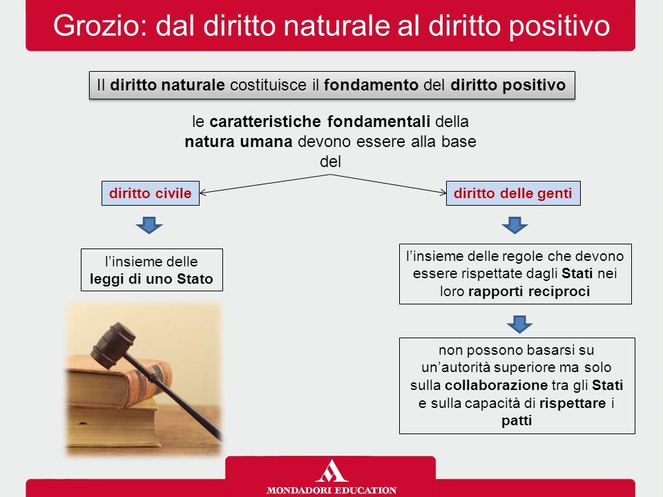 Grozio: dal diritto naturale al diritto positivo Il diritto naturale costituisce il fondamento del diritto positivo non possono basarsi su un'autorità