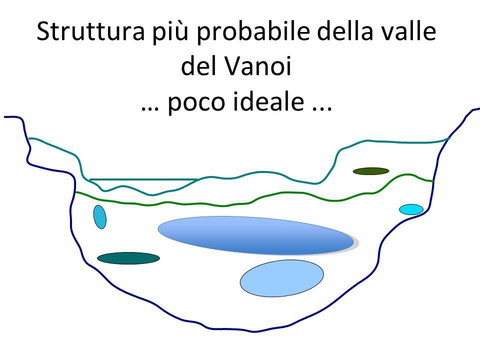 Struttura più probabile della valle del Vanoi … poco ideale...