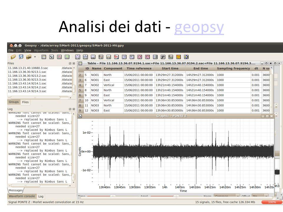Analisi dei dati - geopsygeopsy