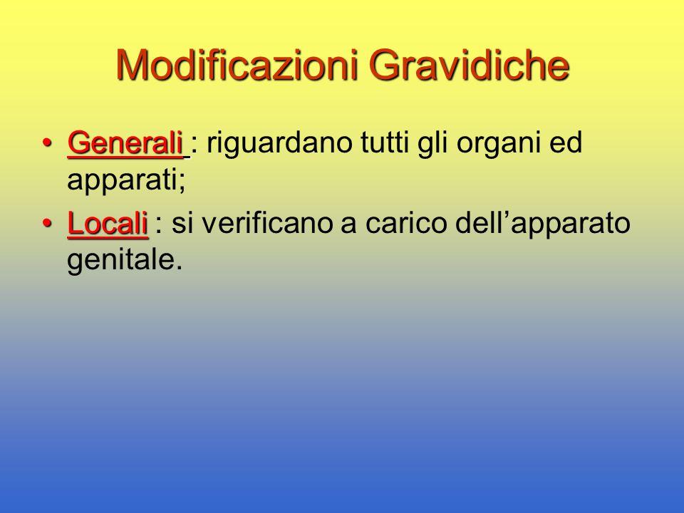 Modificazioni Gravidiche GeneraliGenerali : riguardano tutti gli organi ed apparati; LocaliLocali : si verificano a carico dell'apparato genitale.