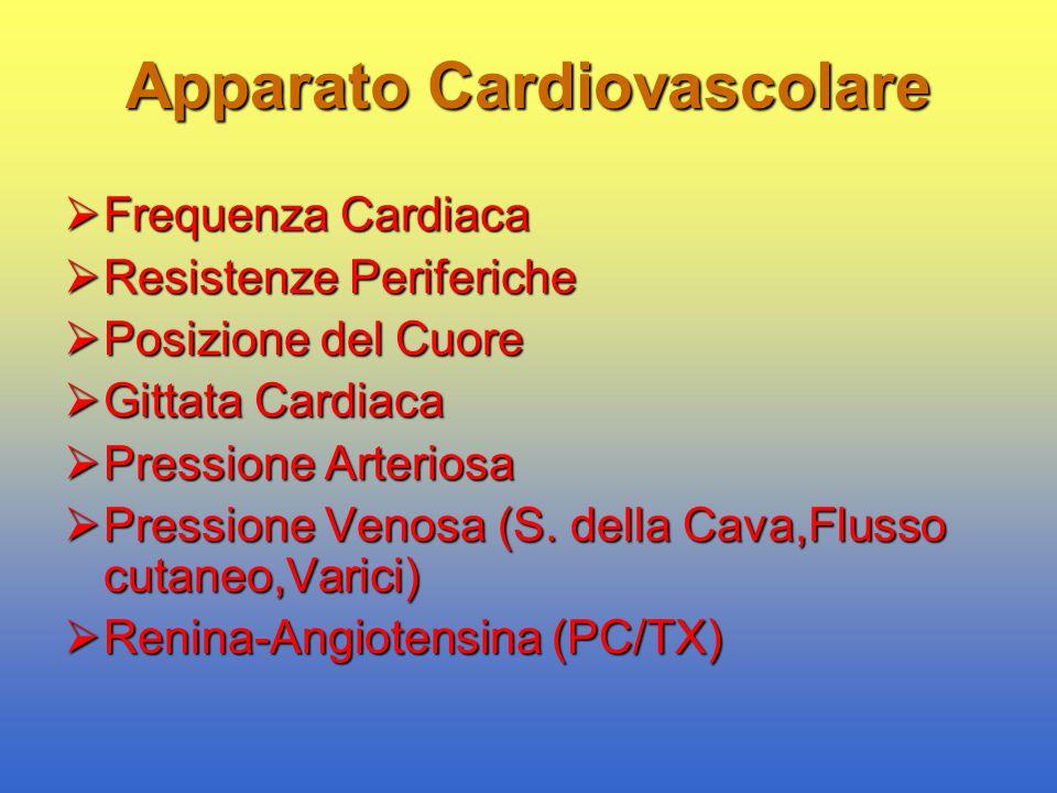 Apparato Cardiovascolare  Frequenza Cardiaca  Resistenze Periferiche  Posizione del Cuore  Gittata Cardiaca  Pressione Arteriosa  Pressione Veno