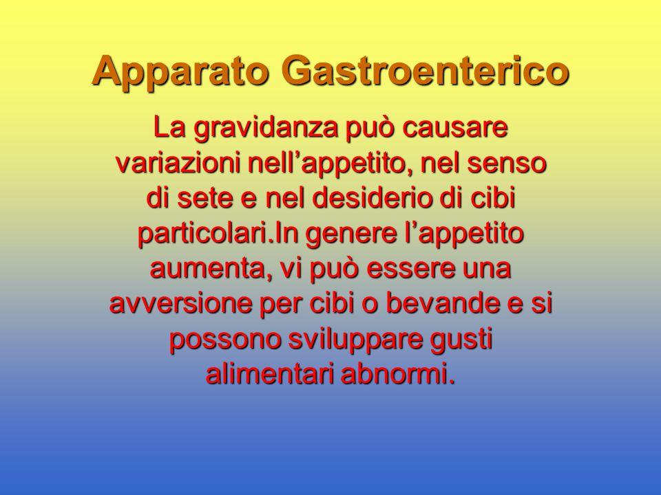 Apparato Gastroenterico La gravidanza può causare variazioni nell'appetito, nel senso di sete e nel desiderio di cibi particolari.In genere l'appetito