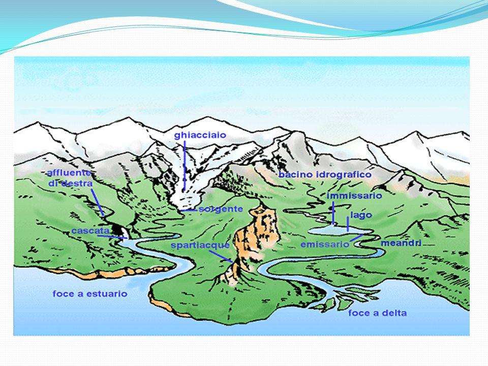 Gli elementi importanti di un fiume il letto del fiume, che è il terreno sul quale l acqua scorre; l alveo, è la parte della sezione trasversale occupata dal flusso dell acqua; gli argini, non sempre presenti, che sono due rilievi del terreno paralleli all alveo, che lo delimitano; possono essere naturali o artificiali, costruiti per contenere il flusso al loro interno ed evitare che inondi le zone circostanti; la valle o la pianura alluvionale, cioè il territorio nel quale il fiume scorre: nel primo caso è un incisione a forma di V nel territorio circostante, generata dall erosione del fiume e delle precipitazioni, per questo la pendenza dei versanti è maggiore quanto è maggiore la compattezza del terreno; nel secondo caso è una pianura formata dai sedimenti depositati gli uni sugli altri dalle piene del fiume.