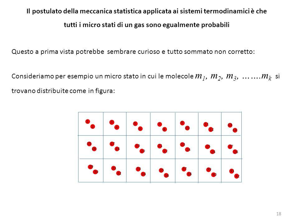 Il postulato della meccanica statistica applicata ai sistemi termodinamici è che tutti i micro stati di un gas sono egualmente probabili Questo a prima vista potrebbe sembrare curioso e tutto sommato non corretto: Consideriamo per esempio un micro stato in cui le molecole m 1, m 2, m 3, …….m k si trovano distribuite come in figura: 3 4 1 2 15 16 17 18 29 30 31 32 7 8 5 6 19 20 21 22 33 34 35 36 9 10 23 24 37 38 13 14 11 12 25 26 27 28 39 40 41 42 18