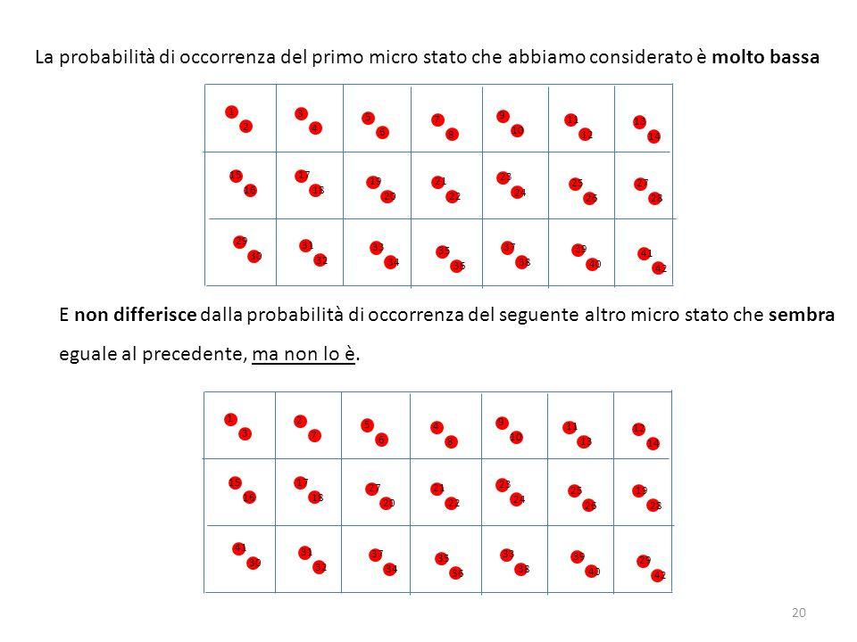 La probabilità di occorrenza del primo micro stato che abbiamo considerato è molto bassa 3 4 1 2 15 16 17 18 29 30 31 32 7 8 5 6 19 20 21 22 33 34 35