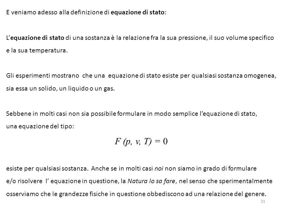 E veniamo adesso alla definizione di equazione di stato: L'equazione di stato di una sostanza è la relazione fra la sua pressione, il suo volume specifico e la sua temperatura.