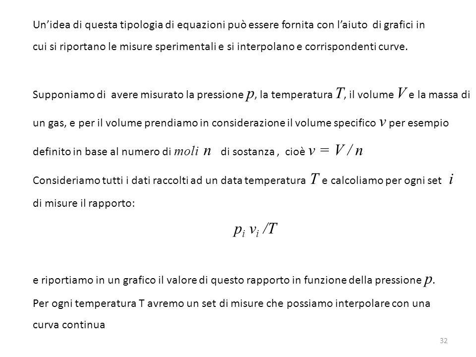 Un'idea di questa tipologia di equazioni può essere fornita con l'aiuto di grafici in cui si riportano le misure sperimentali e si interpolano e corrispondenti curve.