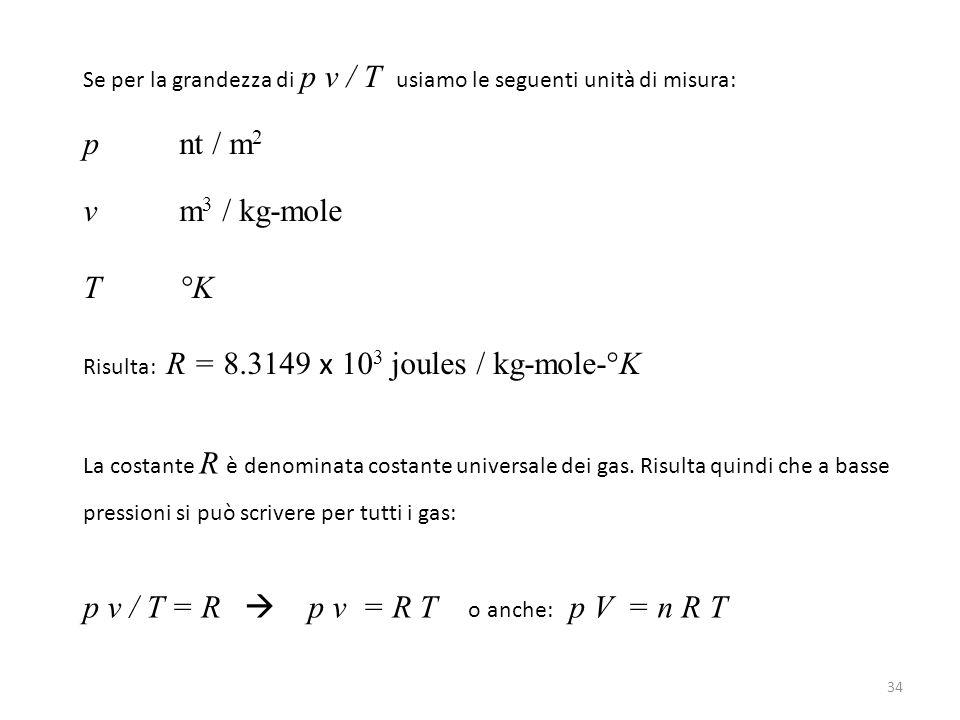 Se per la grandezza di p v / T usiamo le seguenti unità di misura: p nt / m 2 v m 3 / kg-mole T°K Risulta: R = 8.3149 x 10 3 joules / kg-mole-°K La co