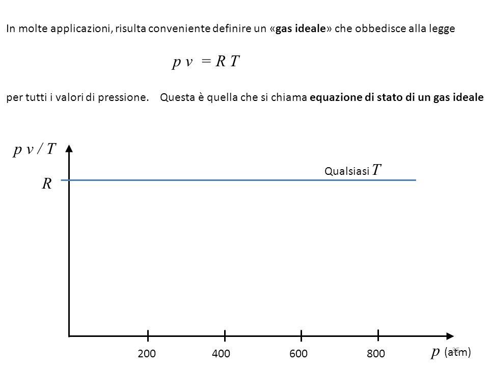 In molte applicazioni, risulta conveniente definire un «gas ideale» che obbedisce alla legge p v = R T per tutti i valori di pressione.