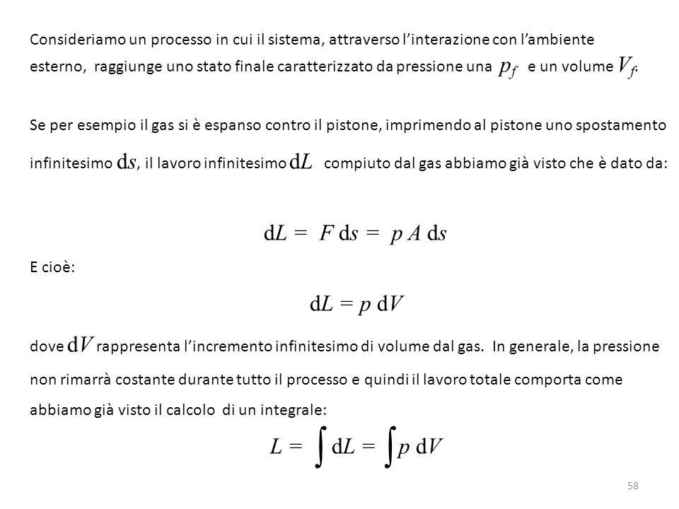 58 Consideriamo un processo in cui il sistema, attraverso l'interazione con l'ambiente esterno, raggiunge uno stato finale caratterizzato da pressione una p f e un volume V f.