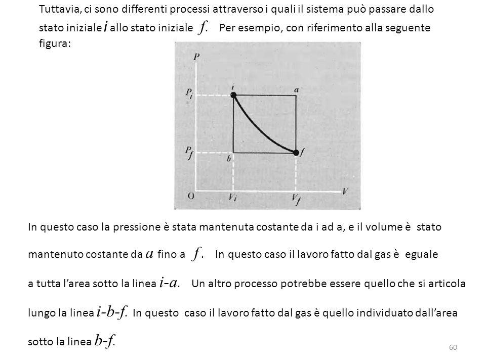 60 Tuttavia, ci sono differenti processi attraverso i quali il sistema può passare dallo stato iniziale i allo stato iniziale f.