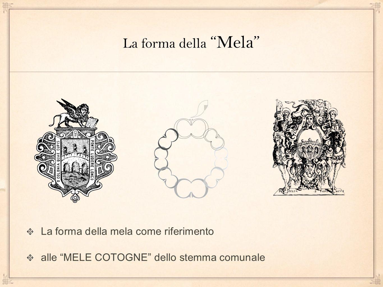 La forma della Mela La forma della mela come riferimento alle MELE COTOGNE dello stemma comunale