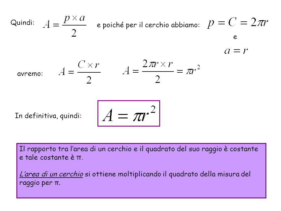 Quindi: e poiché per il cerchio abbiamo: e avremo: In definitiva, quindi: Il rapporto tra l'area di un cerchio e il quadrato del suo raggio è costante e tale costante è π.