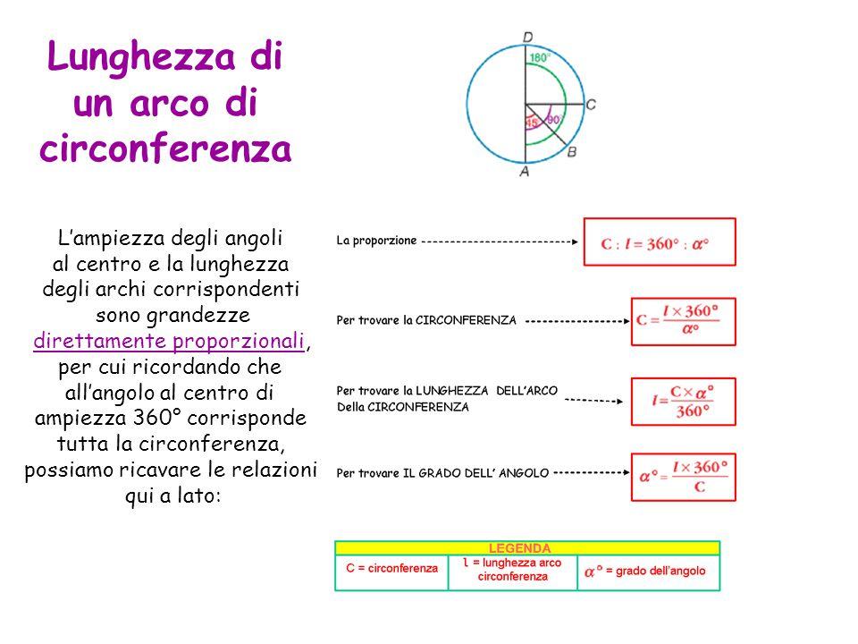 Lunghezza di un arco di circonferenza L'ampiezza degli angoli al centro e la lunghezza degli archi corrispondenti sono grandezze direttamente proporzionali, per cui ricordando che all'angolo al centro di ampiezza 360° corrisponde tutta la circonferenza, possiamo ricavare le relazioni qui a lato: