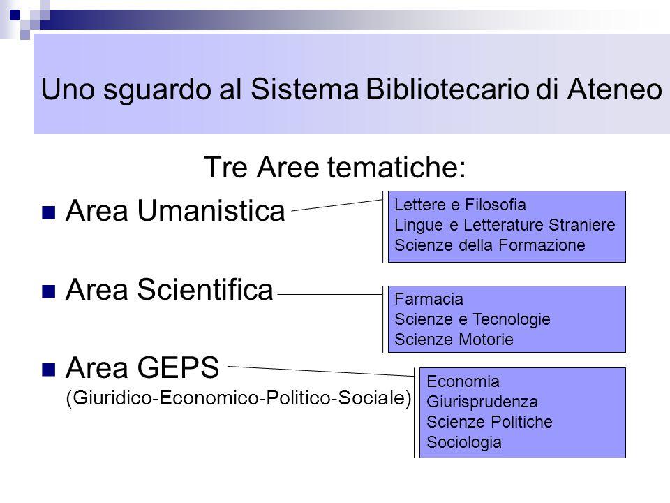 Uno sguardo al Sistema Bibliotecario di Ateneo Tre Aree tematiche: Area Umanistica Area Scientifica Area GEPS (Giuridico-Economico-Politico-Sociale) L