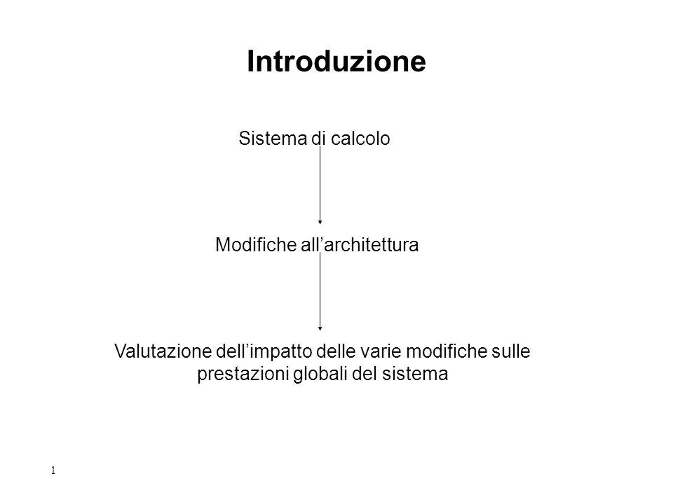 1 Introduzione Sistema di calcolo Valutazione dell'impatto delle varie modifiche sulle prestazioni globali del sistema Modifiche all'architettura