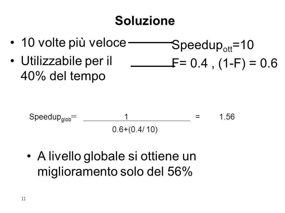 11 10 volte più veloce Utilizzabile per il 40% del tempo Soluzione Speedup glob = 1= 1.56 0.6+(0.4/ 10) Speedup ott =10 F= 0.4, (1-F) = 0.6 A livello globale si ottiene un miglioramento solo del 56%