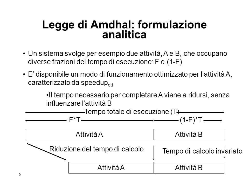 6 Legge di Amdhal: formulazione analitica Attività AAttività B Tempo totale di esecuzione (T) F*T(1-F)*T Un sistema svolge per esempio due attività, A e B, che occupano diverse frazioni del tempo di esecuzione: F e (1-F) E' disponibile un modo di funzionamento ottimizzato per l'attività A, caratterizzato da speedup ott Il tempo necessario per completare A viene a ridursi, senza influenzare l'attività B Attività AAttività B Riduzione del tempo di calcolo Tempo di calcolo invariato