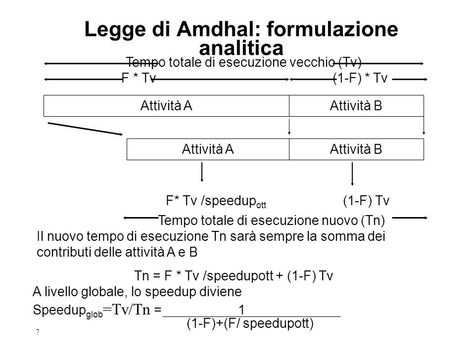 7 Legge di Amdhal: formulazione analitica Attività AAttività B Tempo totale di esecuzione vecchio (Tv) F * Tv(1-F) * Tv Attività AAttività B Tempo totale di esecuzione nuovo (Tn) (1-F) TvF* Tv /speedup ott A livello globale, lo speedup diviene Speedup glob =Tv/Tn = 1 Il nuovo tempo di esecuzione Tn sarà sempre la somma dei contributi delle attività A e B Tn = F * Tv /speedupott + (1-F) Tv (1-F)+(F/ speedupott)