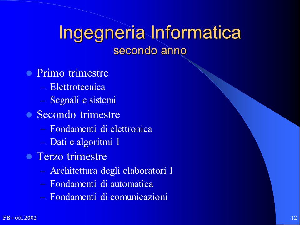 FB - ott. 200212 Ingegneria Informatica secondo anno Primo trimestre – Elettrotecnica – Segnali e sistemi Secondo trimestre – Fondamenti di elettronic