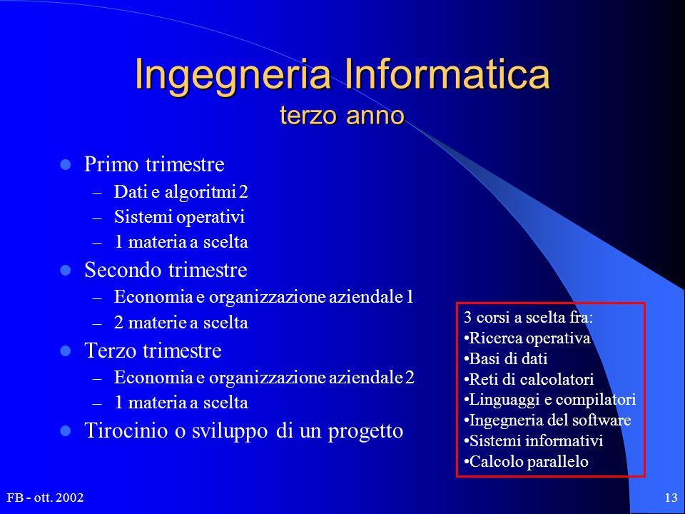 FB - ott. 200213 Ingegneria Informatica terzo anno Primo trimestre – Dati e algoritmi 2 – Sistemi operativi – 1 materia a scelta Secondo trimestre – E