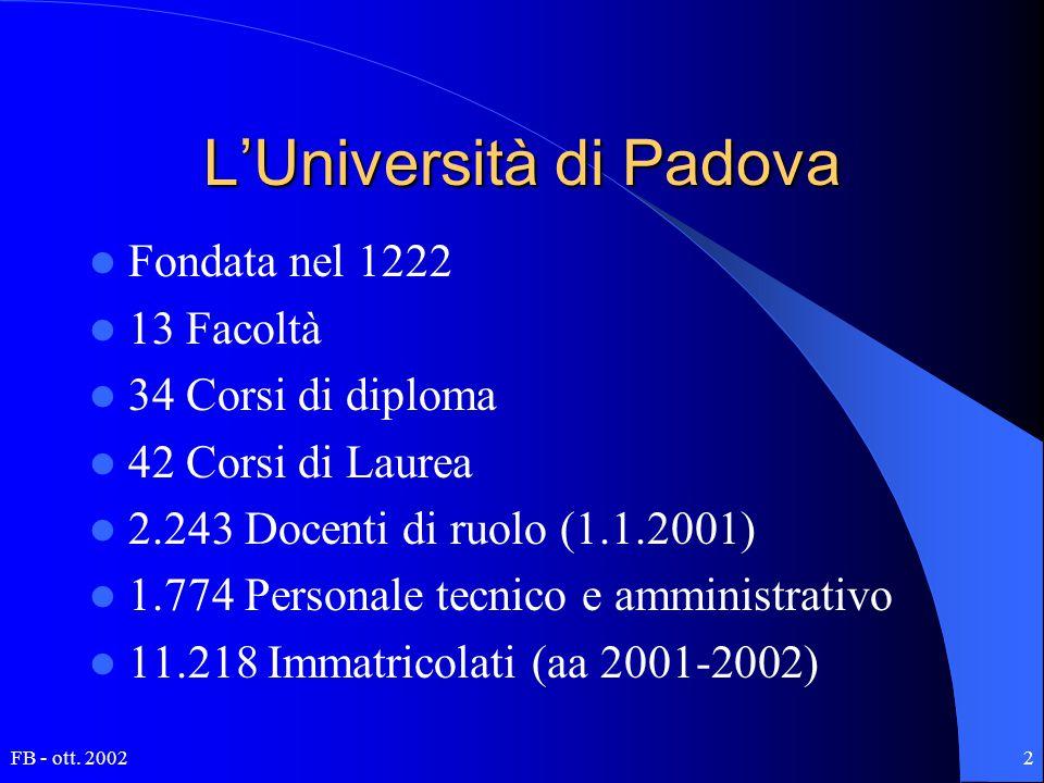 FB - ott. 20022 L'Università di Padova Fondata nel 1222 13 Facoltà 34 Corsi di diploma 42 Corsi di Laurea 2.243 Docenti di ruolo (1.1.2001) 1.774 Pers