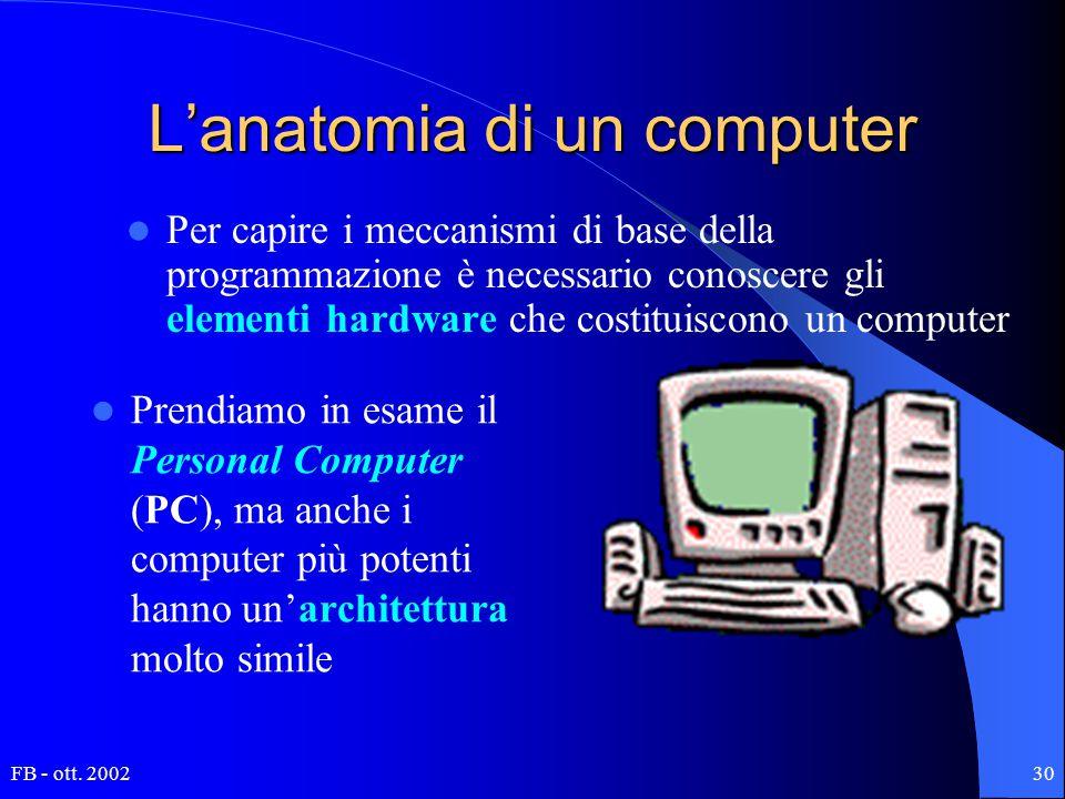 FB - ott. 200230 L'anatomia di un computer Per capire i meccanismi di base della programmazione è necessario conoscere gli elementi hardware che costi