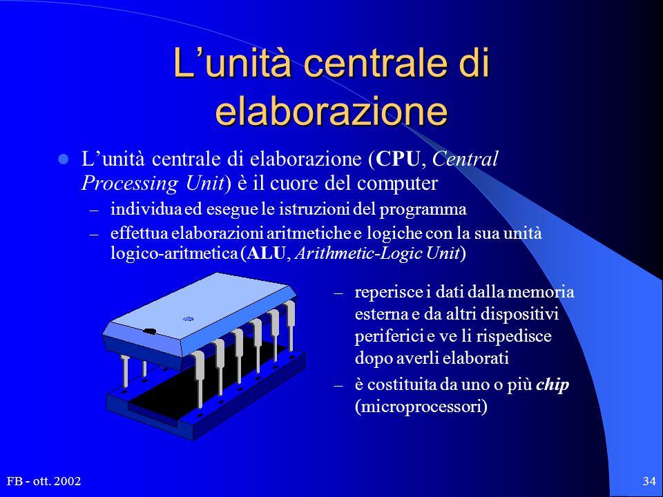 FB - ott. 200234 L'unità centrale di elaborazione L'unità centrale di elaborazione (CPU, Central Processing Unit) è il cuore del computer – individua