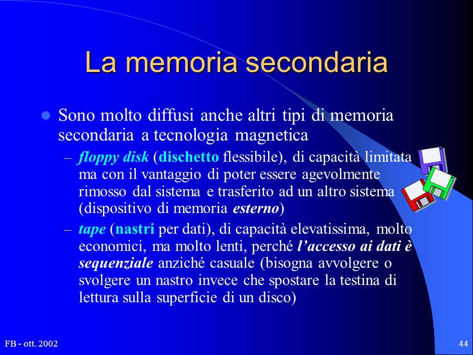 FB - ott. 200244 La memoria secondaria Sono molto diffusi anche altri tipi di memoria secondaria a tecnologia magnetica – floppy disk (dischetto fless