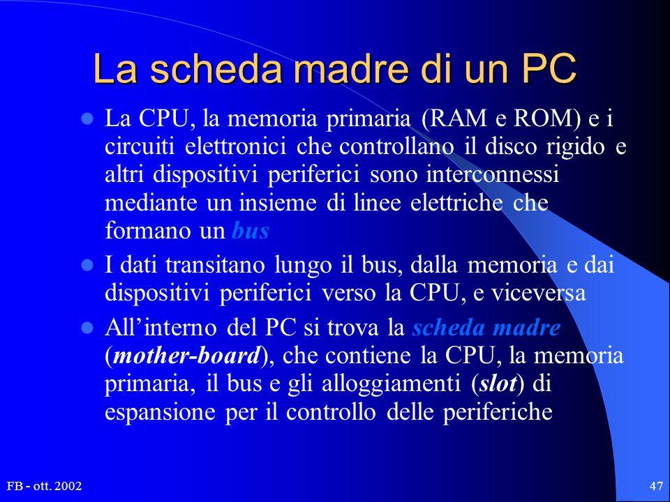 FB - ott. 200247 La scheda madre di un PC La CPU, la memoria primaria (RAM e ROM) e i circuiti elettronici che controllano il disco rigido e altri dis