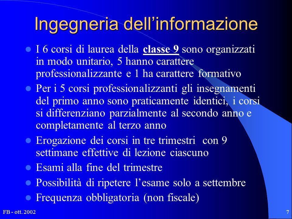 FB - ott. 20027 Ingegneria dell'informazione I 6 corsi di laurea della classe 9 sono organizzati in modo unitario, 5 hanno carattere professionalizzan