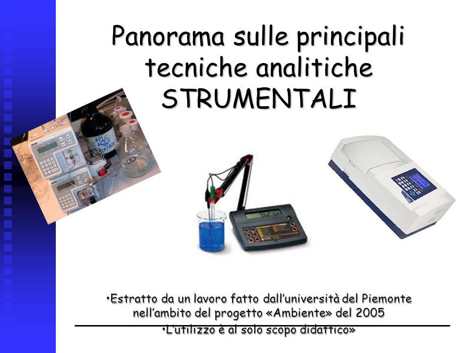 Panorama sulle principali tecniche analitiche STRUMENTALI Estratto da un lavoro fatto dall'università del Piemonte nell'ambito del progetto «Ambiente»