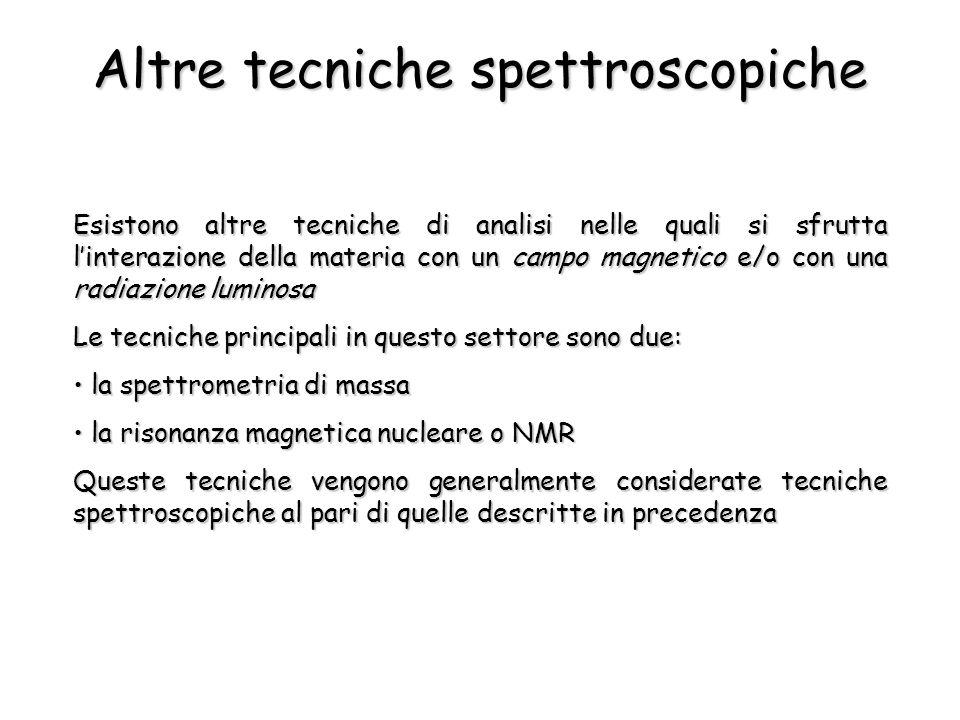 Altre tecniche spettroscopiche Esistono altre tecniche di analisi nelle quali si sfrutta l'interazione della materia con un campo magnetico e/o con un