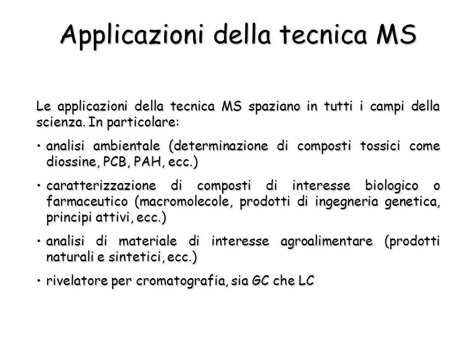 Applicazioni della tecnica MS Le applicazioni della tecnica MS spaziano in tutti i campi della scienza. In particolare: analisi ambientale (determinaz
