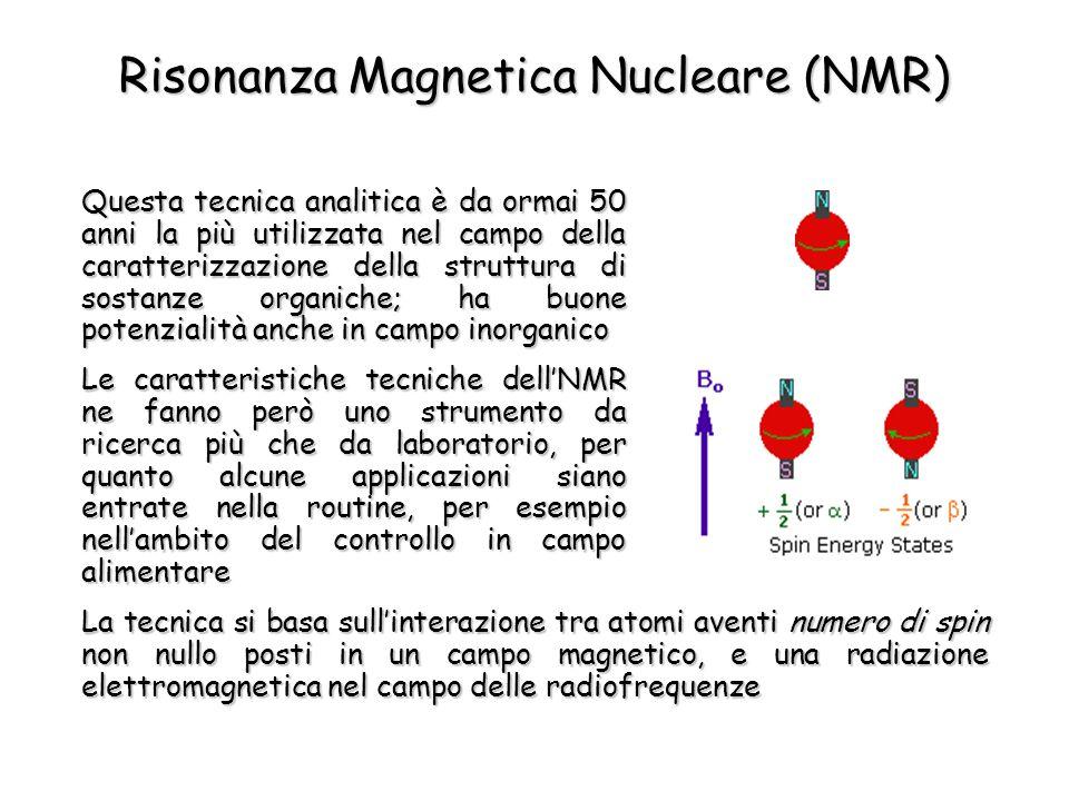 Risonanza Magnetica Nucleare (NMR) Questa tecnica analitica è da ormai 50 anni la più utilizzata nel campo della caratterizzazione della struttura di