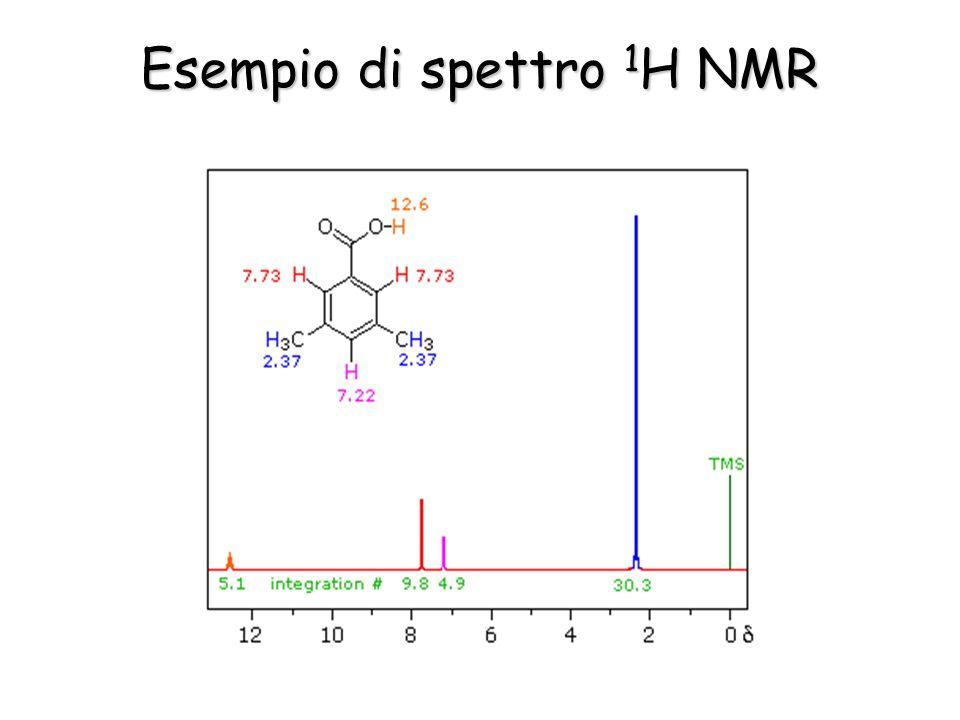 Esempio di spettro 1 H NMR acido dimetilbenzoico