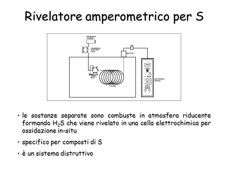 Rivelatore amperometrico per S le sostanze separate sono combuste in atmosfera riducente formando H 2 S che viene rivelato in una cella elettrochimica