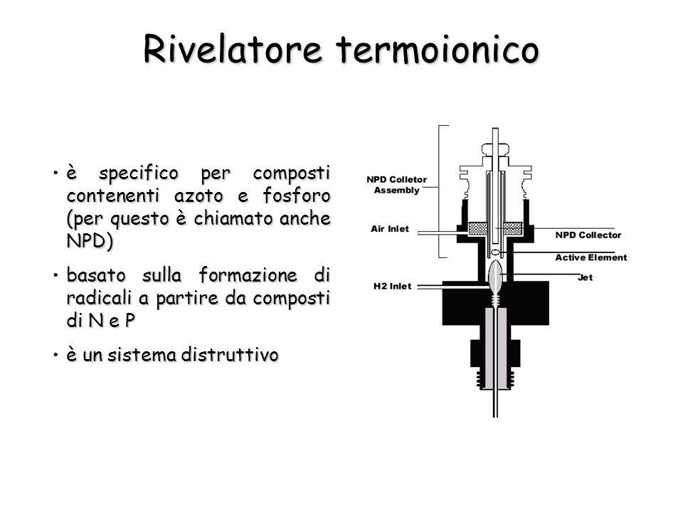 Rivelatore termoionico è specifico per composti contenenti azoto e fosforo (per questo è chiamato anche NPD)è specifico per composti contenenti azoto