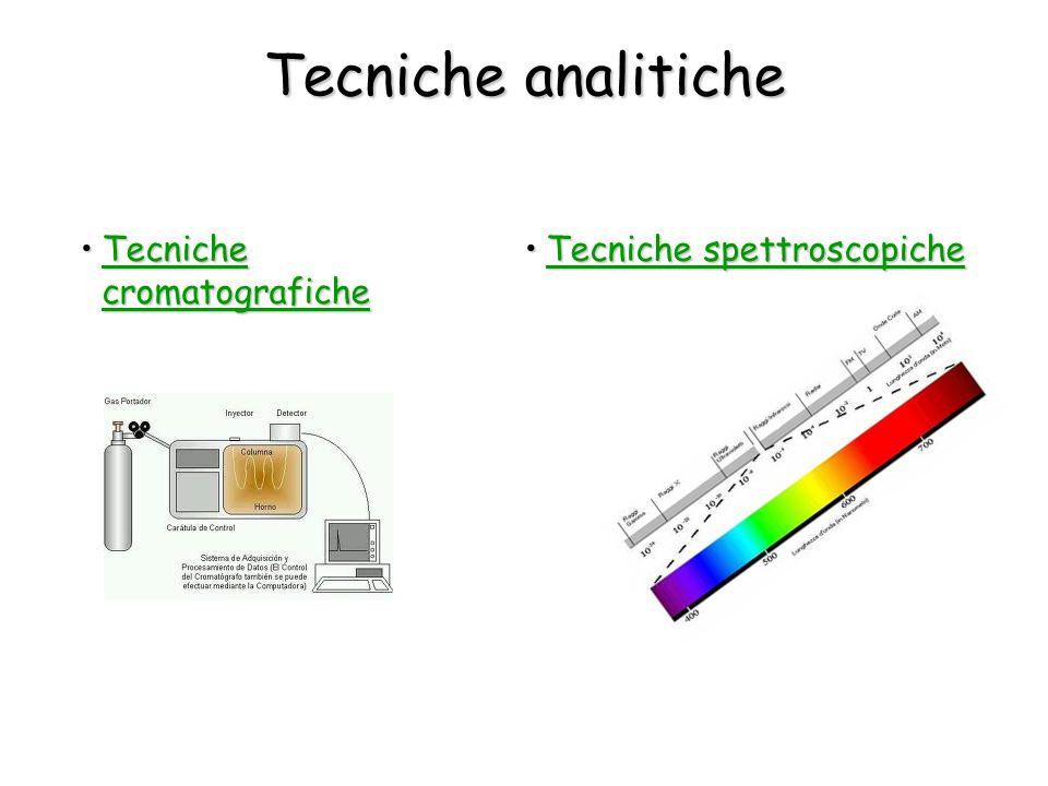 Tecniche analitiche Tecniche cromatograficheTecniche cromatograficheTecniche cromatograficheTecniche cromatografiche Tecniche spettroscopicheTecniche
