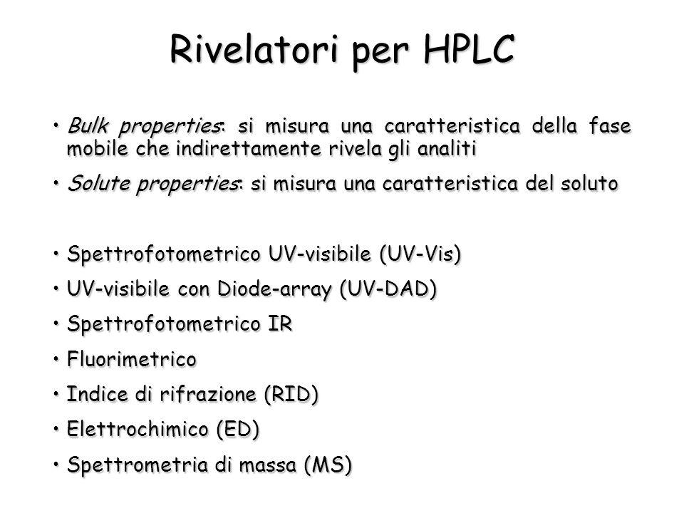 Rivelatori per HPLC Bulk properties: si misura una caratteristica della fase mobile che indirettamente rivela gli analitiBulk properties: si misura un