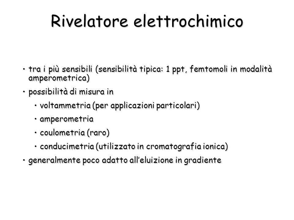 Rivelatore elettrochimico tra i più sensibili (sensibilità tipica: 1 ppt, femtomoli in modalità amperometrica)tra i più sensibili (sensibilità tipica: