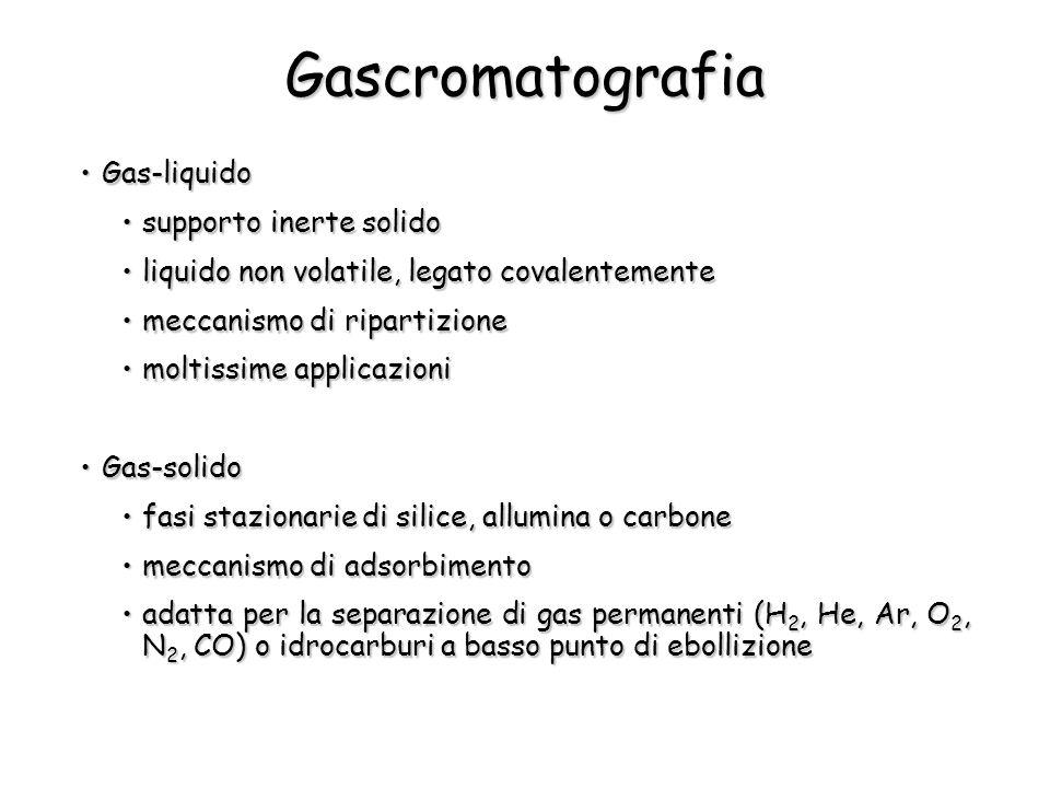 Gascromatografia Gas-liquidoGas-liquido supporto inerte solidosupporto inerte solido liquido non volatile, legato covalentementeliquido non volatile,