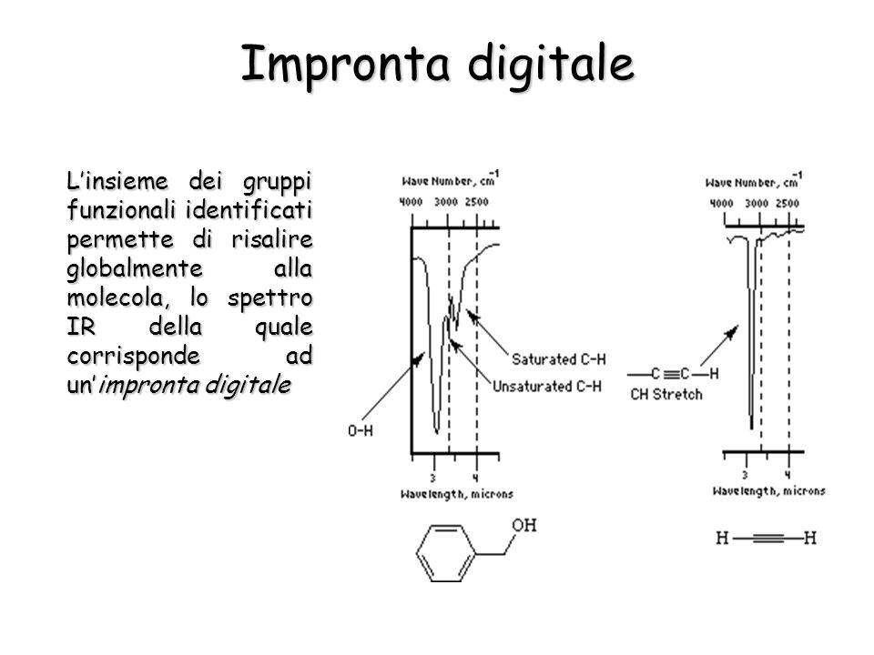 Impronta digitale L'insieme dei gruppi funzionali identificati permette di risalire globalmente alla molecola, lo spettro IR della quale corrisponde a