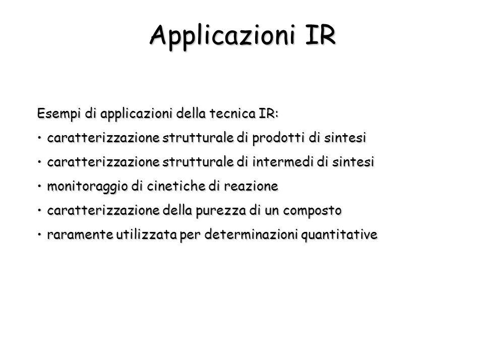 Applicazioni IR Esempi di applicazioni della tecnica IR: caratterizzazione strutturale di prodotti di sintesicaratterizzazione strutturale di prodotti