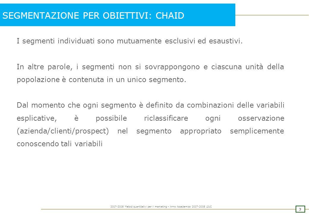 3 2007-2008 Metodi quantitativi per il marketing – Anno Accademico 2007-2008 LIUC SEGMENTAZIONE PER OBIETTIVI: CHAID I segmenti individuati sono mutua