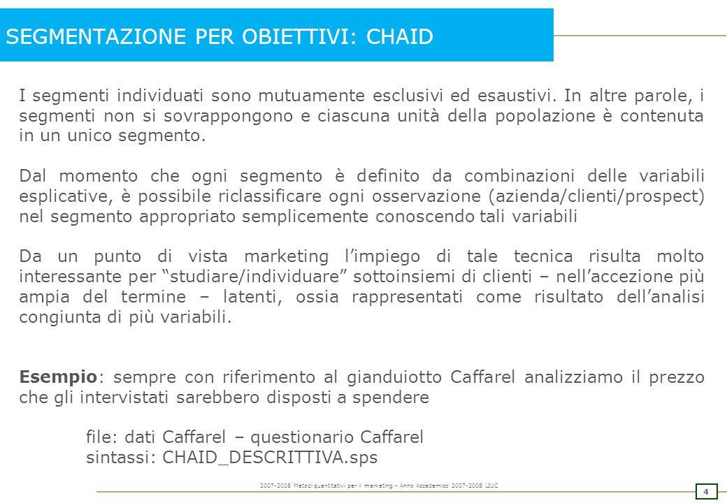 4 2007-2008 Metodi quantitativi per il marketing – Anno Accademico 2007-2008 LIUC SEGMENTAZIONE PER OBIETTIVI: CHAID I segmenti individuati sono mutua