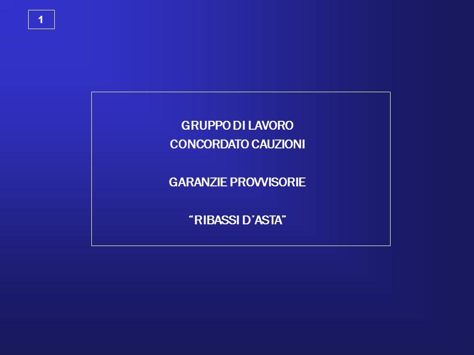 """GRUPPO DI LAVORO CONCORDATO CAUZIONI GARANZIE PROVVISORIE """"RIBASSI D'ASTA"""" 1"""