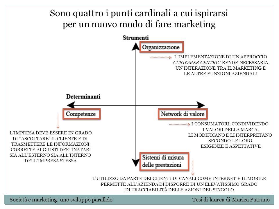 Sono quattro i punti cardinali a cui ispirarsi per un nuovo modo di fare marketing Società e marketing: uno sviluppo parallelo Tesi di laurea di Maric